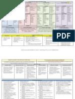 documento-facilitar-la-planificacion-jennifer-santiago.pdf