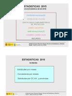 Estadísticas 2015.pdf