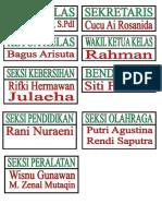 struktur organisasi RESTI3