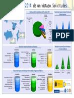Infografías 2014.pdf
