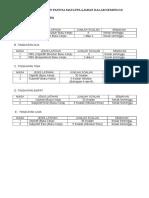 Sistem Latihan Panitia Sains 2016