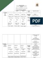 Creative Writing Syllabus for grades 7-10