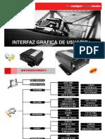 MDVR - Interfaz Grafica de Usuario