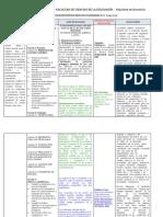 Malla políticas públicas  análisis.pdf
