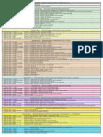 Nomenclator_eurocoduri.pdf