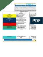 Matriz Potencial de Oportunidades Para Productos Colombianos.
