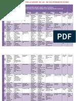 pte-academic-ingilizce-2.docx