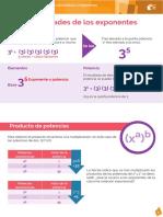 Propiedadesexponentes.pdf