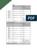 regCostos-rs361-2015.pdf