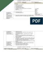 Planejamento 1ª Bimestre Cien, Hist e Geo