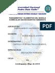 3. Fundamentos y Elementos de La Modelos SCH