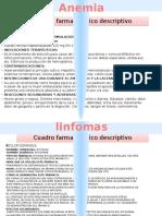 faraco para anemia leu y linfomas.pptx