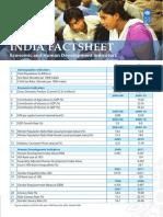india_factsheet_economic_n_hdi.pdf
