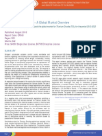 Titanium Dioxide (TiO2) - A Global Market Overview