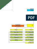 Site List H3I Terbaru Bogor