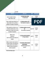 Objetivos e INDICAROES Del Sistema de S&SO