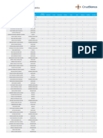 Staff Preferentes Integram Dica Agosto 2014 2