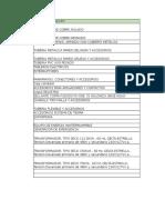 Lista de Marcas y Materiales