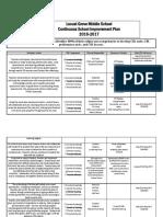 2016-2017 Continuous Improvement Plan