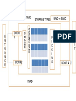 Warehouse Structure Diagrams
