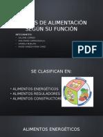 Grupos de Alimentación Según Su Función (Daniela Buelvas Ricardo)