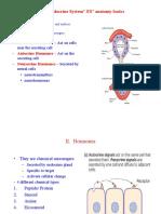Endocrine pharmacology (1).pdf