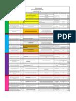Plan de Mejoramiento Institucional 2016 - 2017