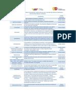 3.-INSTRUCTIVO-PROGRAMA.pdf