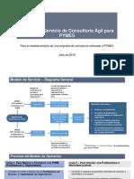 Presentación Del Modelo de Servicio Consultoria Para PYMES