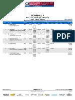 51181 Dhi Mj Results Tt