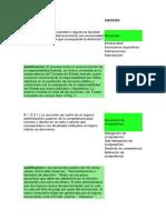 integrador administrativo 2015