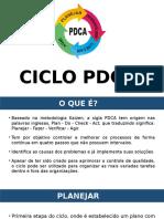 Apresentação Do Ciclo PDCA - Processos Organizacionais