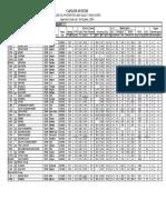 CRUDE OIL PROPERTIES AND QUALITY INDICATORS.pdf