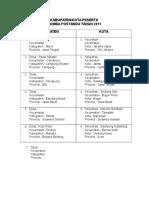 Peserta Pelaksana Terbaik Lomba Posyandu Tahun 2011 - 230311
