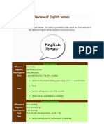Review of English Tenses