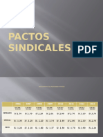 PACTOS SINDICALES