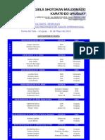Resultados IV Copa Escuela Shotokan Maldonado