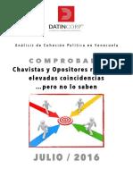 Datincorp Venezuela Analisis de Cohesion Politica JULIO 2016