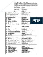 Dewey Decimal Classification Chart