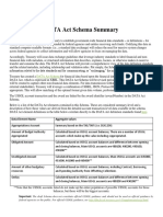 DATA Act Schema Summary