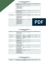 Daftar Perusahaan Penunjang Migas Bidang Usaha Konstruksi 2014