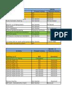 Plumbing Schedule