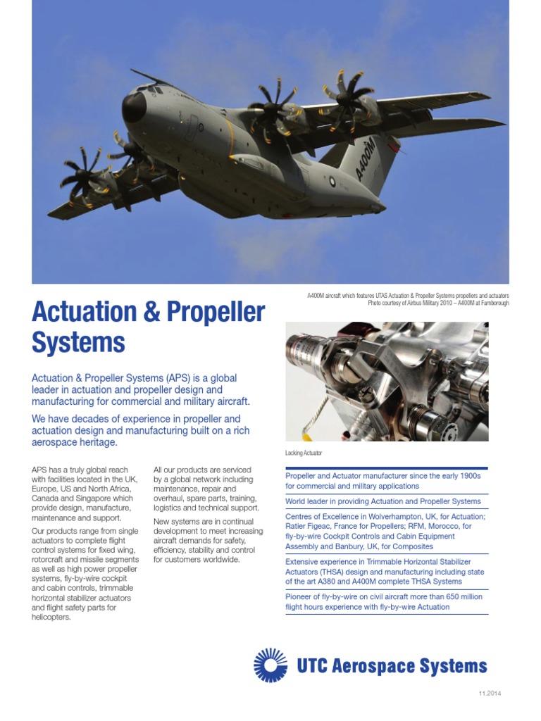 Actuation Propeller Systems | Aircraft | Propeller