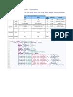 Java Tipos de Dados
