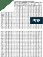 Numarul locuintelor dupa dotarile cu utilitati.xls