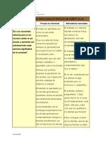 CREENCIAS IRRACIONALES...ALBERT ELLIS.pdf