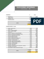 EI2016 - Resumen Nacional