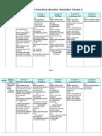 Rancangan Tahunan BI-Y6 SJK