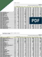 Calendario Adquisiciones Materiales
