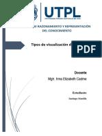 Informe Visualizacion de Datos Santiago Mantilla